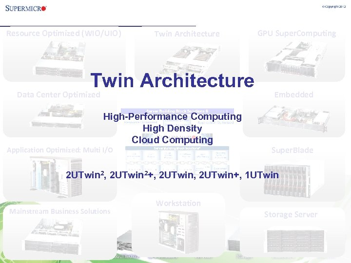 Resource Optimized (WIO/UIO) Twin Architecture Data Center Optimized High-Performance Computing High Density Cloud Computing