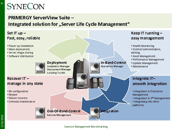 """10 PRIMERGY Server. View Suite – Integrated solution for """"Server Life Cycle Management"""" Set"""