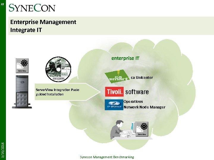 22 Enterprise Management Integrate IT enterprise IT ca Unicenter Server. View Integration Packs guided