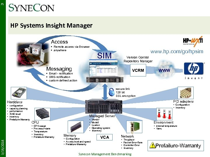 31 HP Systems Insight Manager Access • Remote access via Browser • anywhere www.