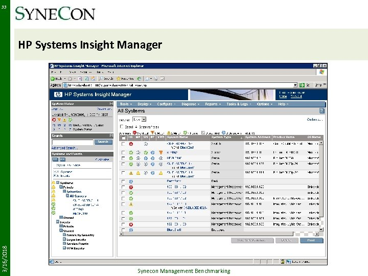 33 3/16/2018 HP Systems Insight Manager Synecon Management Benchmarking