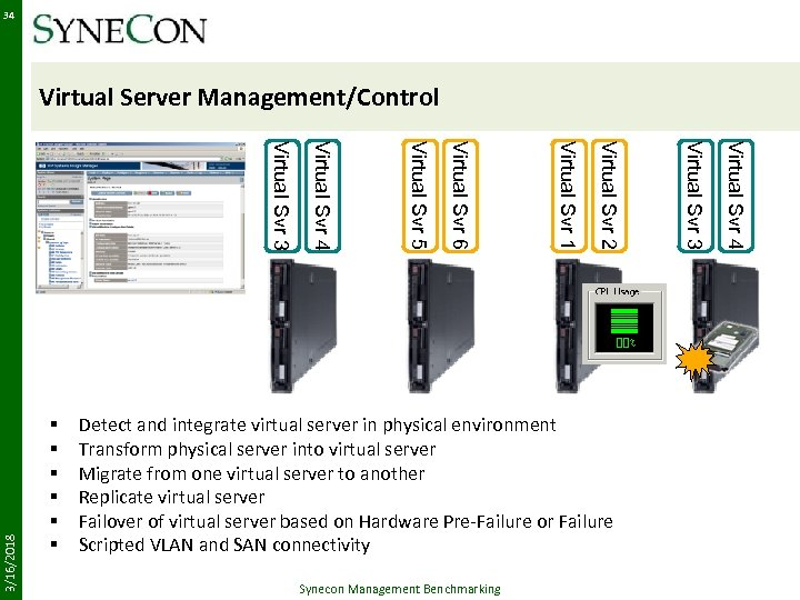 34 Virtual Server Management/Control 3/16/2018 Synecon Management Benchmarking Virtual Svr 4 Detect and integrate