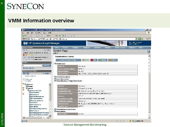 35 3/16/2018 VMM Information overview Synecon Management Benchmarking