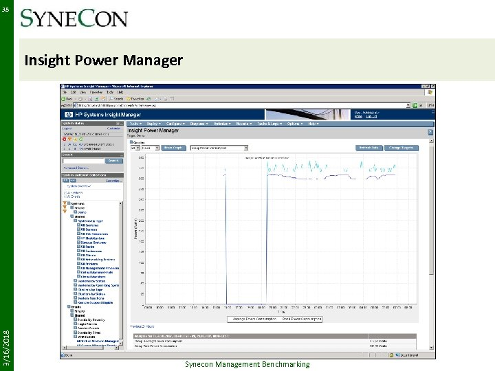 38 3/16/2018 Insight Power Manager Synecon Management Benchmarking