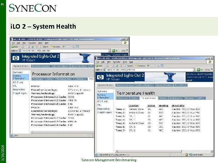 41 3/16/2018 i. LO 2 – System Health Synecon Management Benchmarking