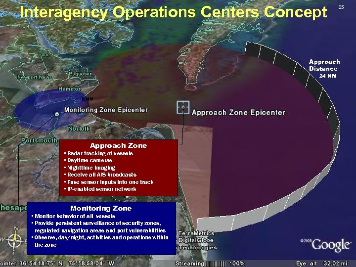 Interagency Operations Centers Concept 25 Approach Distance 24 NM 5 NM Approach Zone •