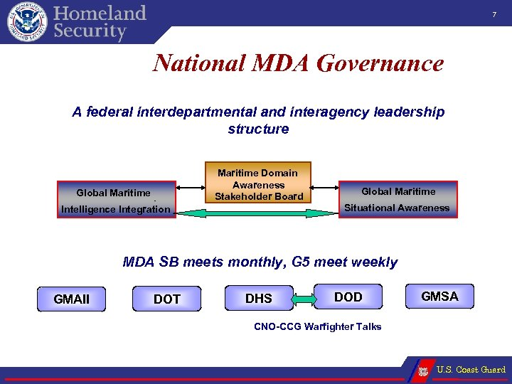7 National MDA Governance A federal interdepartmental and interagency leadership structure Maritime Domain Awareness