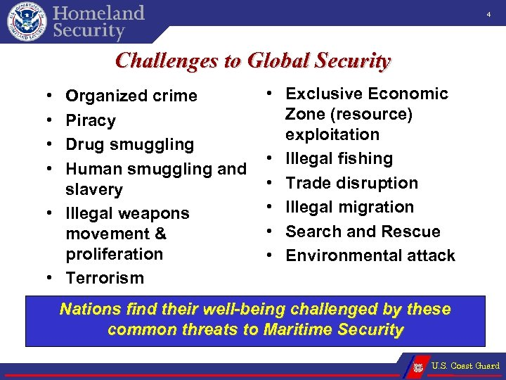 4 Challenges to Global Security • • Organized crime Piracy Drug smuggling Human smuggling