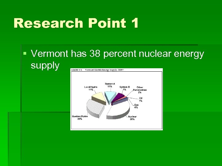 Research Point 1 § Vermont has 38 percent nuclear energy supply