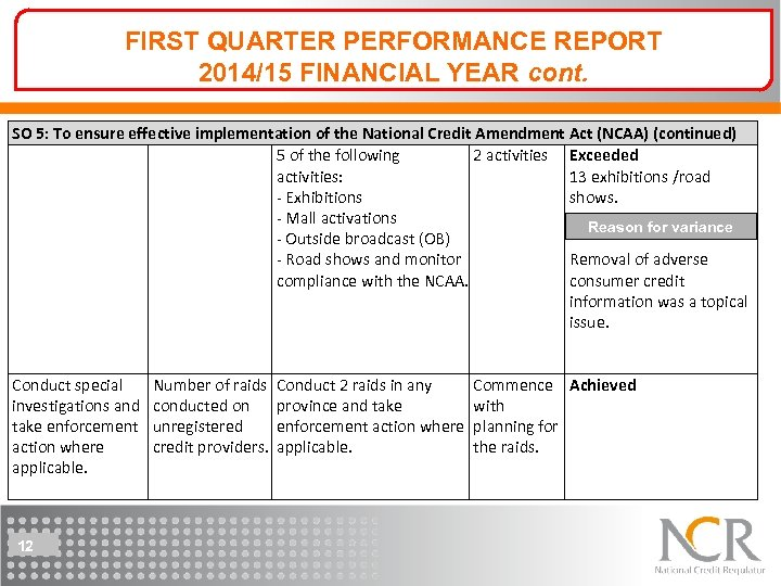 FIRST QUARTER PERFORMANCE REPORT 2014/15 FINANCIAL YEAR cont. SO 5: To ensure effective implementation