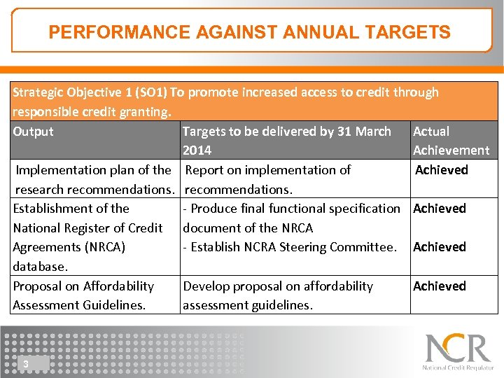 PERFORMANCE AGAINST ANNUAL TARGETS Strategic Objective 1 (SO 1) To promote increased access to
