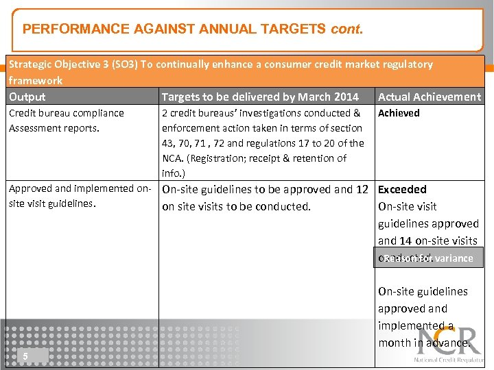 PERFORMANCE AGAINST ANNUAL TARGETS cont. Strategic Objective 3 (SO 3) To continually enhance a
