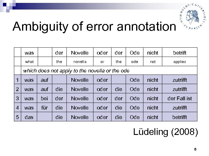 Ambiguity of error annotation was der Novelle oder Ode nicht betrift what the novella