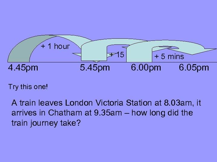 + 1 hour 4. 45 pm + 15 mins 5. 45 pm + 5