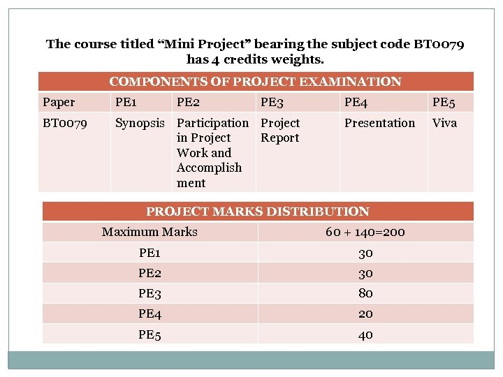"The course titled ""Mini Project"" bearing the subject code BT 0079 has 4 credits"
