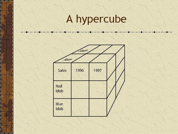 A hypercube