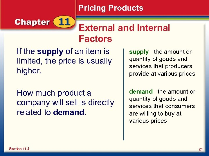 Pricing Products External and Internal Factors If the supply of an item is limited,