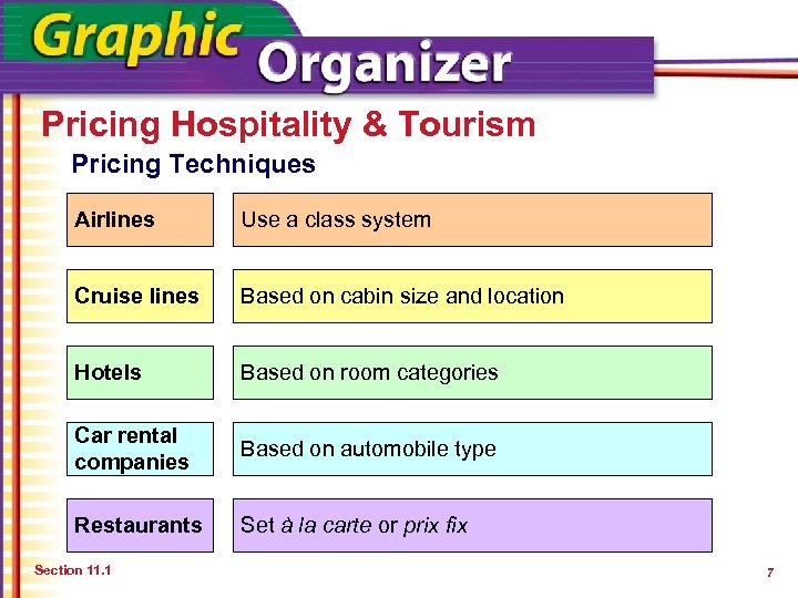 Pricing Hospitality & Tourism Pricing Techniques Airlines Use a class system Cruise lines Based