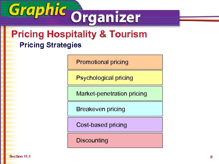 Pricing Hospitality & Tourism Pricing Strategies Promotional pricing Psychological pricing Market-penetration pricing Breakeven pricing