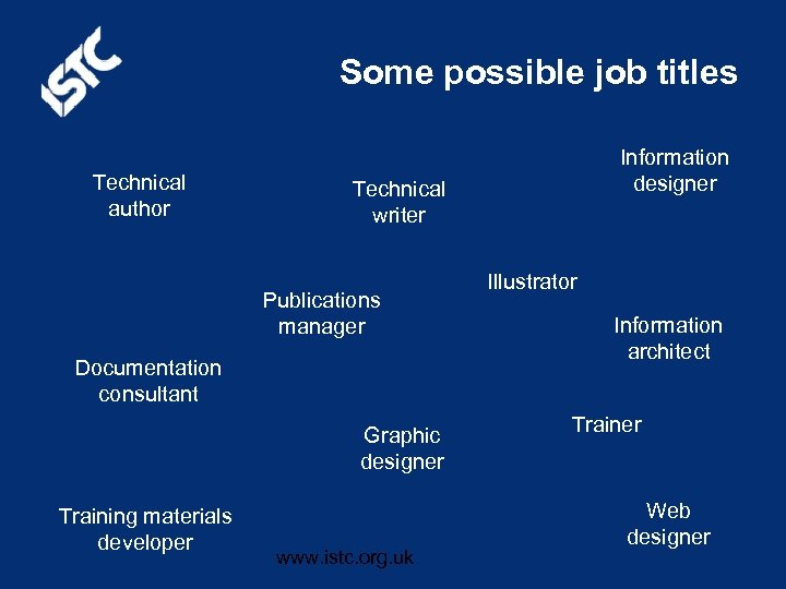 Some possible job titles Technical author Technical writer Publications manager Documentation consultant Graphic designer