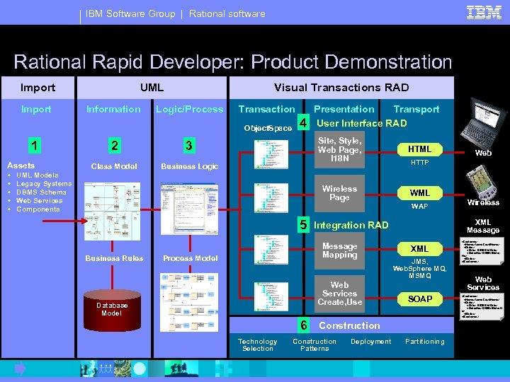 IBM Software Group | Rational software Rational Rapid Developer: Product Demonstration Import UML Information