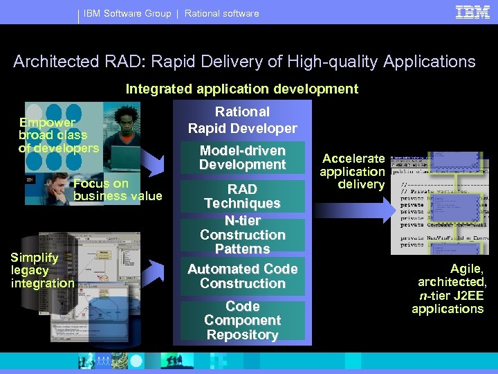 IBM Software Group | Rational software Architected RAD: Rapid Delivery of High-quality Applications Integrated