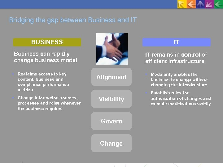 Bridging the gap between Business and IT BUSINESS IT Business can rapidly change business