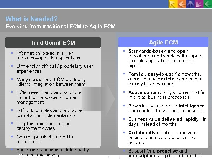 What is Needed? Evolving from traditional ECM to Agile ECM Traditional ECM Information locked