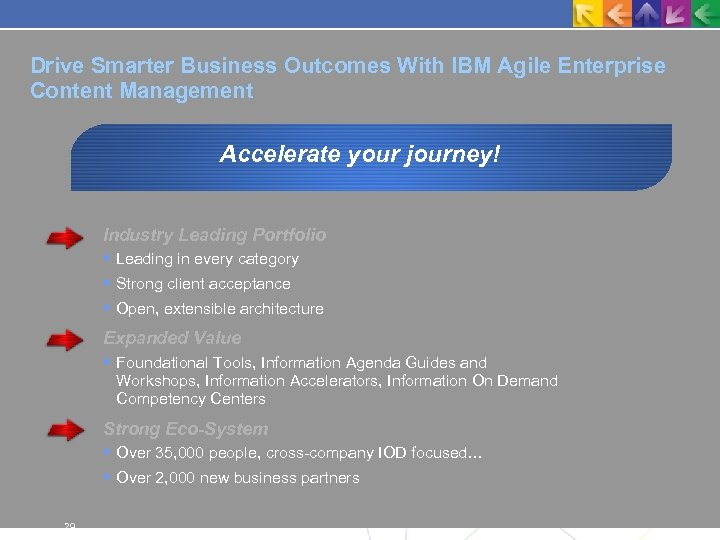 Drive Smarter Business Outcomes With IBM Agile Enterprise Content Management Accelerate your journey! Industry