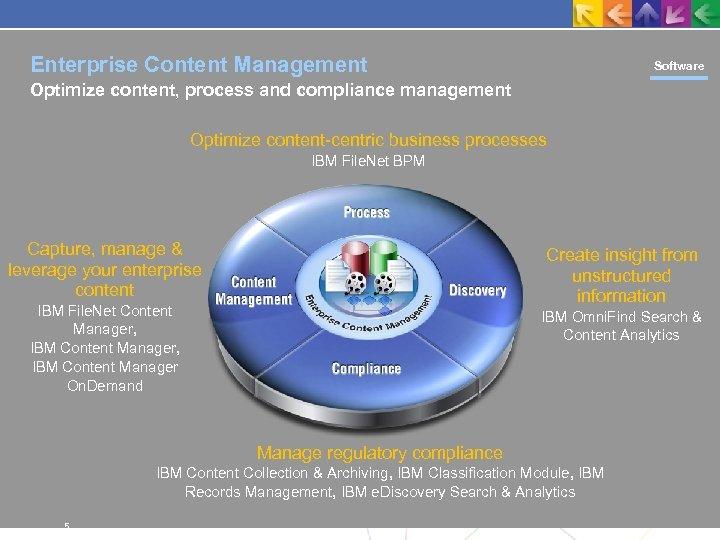 Enterprise Content Management Software Optimize content, process and compliance management Optimize content-centric business processes