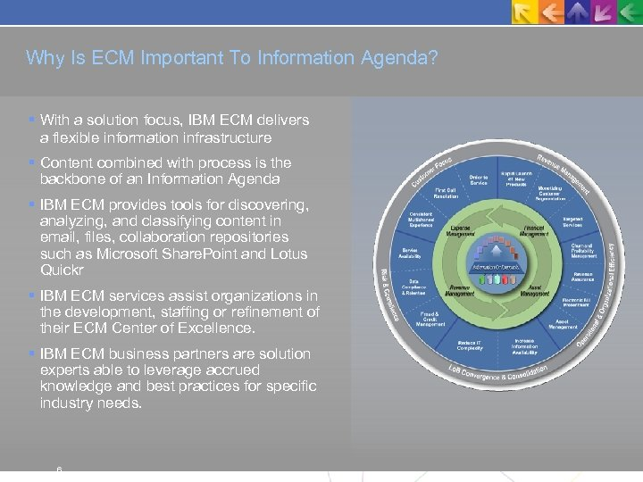 Why Is ECM Important To Information Agenda? With a solution focus, IBM ECM delivers