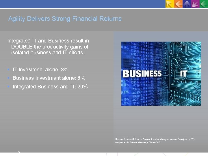Agility Delivers Strong Financial Returns Integrated IT and Business result in DOUBLE the productivity
