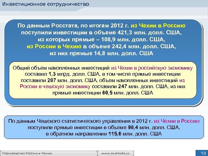 Инвестиционное сотрудничество По данным Росстата, по итогам 2012 г. из Чехии в Россию поступили