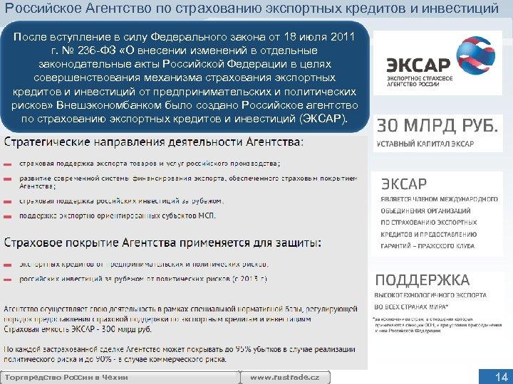 Российское Агентство по страхованию экспортных кредитов и инвестиций После вступление в силу Федерального закона