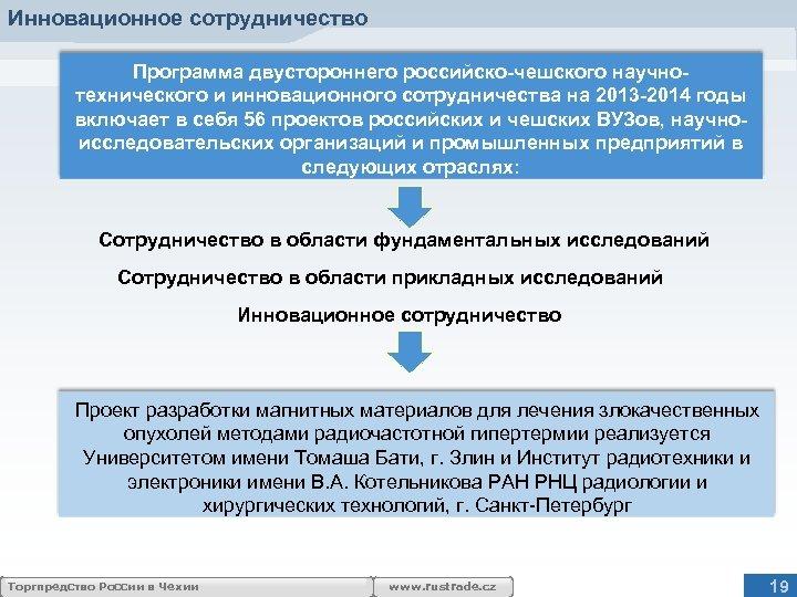 Инновационное сотрудничество Программа двустороннего российско-чешского научнотехнического и инновационного сотрудничества на 2013 -2014 годы включает