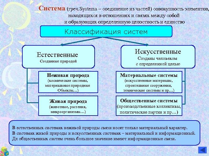 Система (греч. Systema – соединение из частей) совокупность элементов, находящихся в отношениях и связях