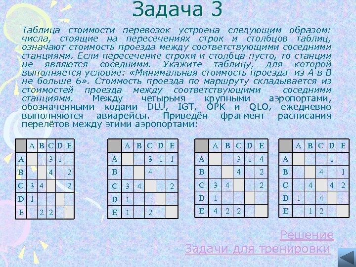 Задача 3 Таблица стоимости перевозок устроена следующим образом: числа, стоящие на пересечениях строк и