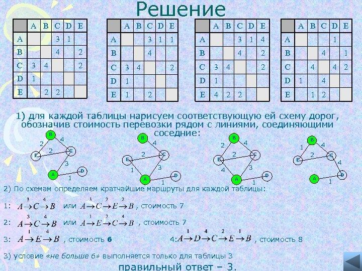 Решение A B C D Е A 3 1 B 4 C 3 D