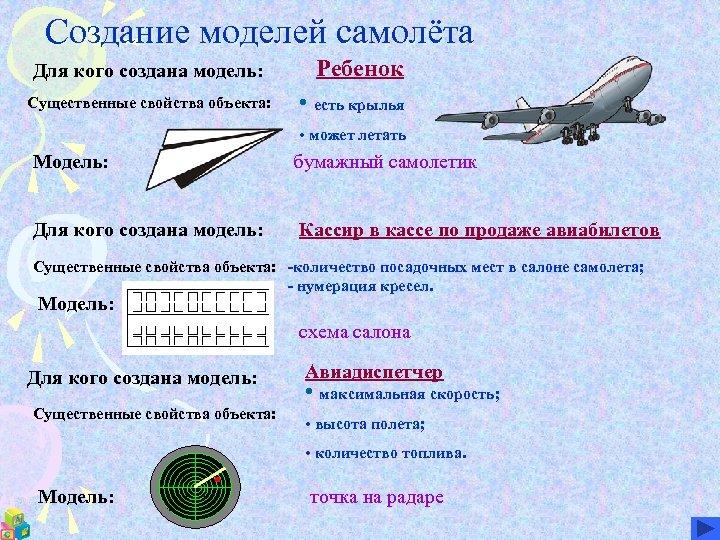 Создание моделей самолёта Для кого создана модель: Существенные свойства объекта: Ребенок • есть крылья