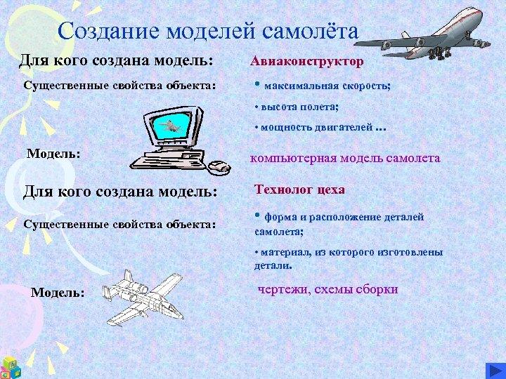 Создание моделей самолёта Для кого создана модель: Существенные свойства объекта: Авиаконструктор • максимальная скорость;