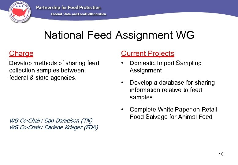 National Feed Assignment WG Charge Current Projects Develop methods of sharing feed collection samples