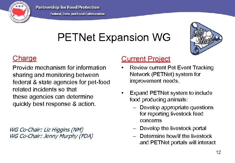 PETNet Expansion WG Charge Current Project Provide mechanism for information sharing and monitoring between