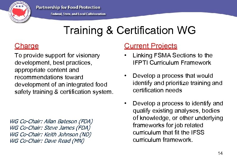 Training & Certification WG Charge Current Projects To provide support for visionary development, best