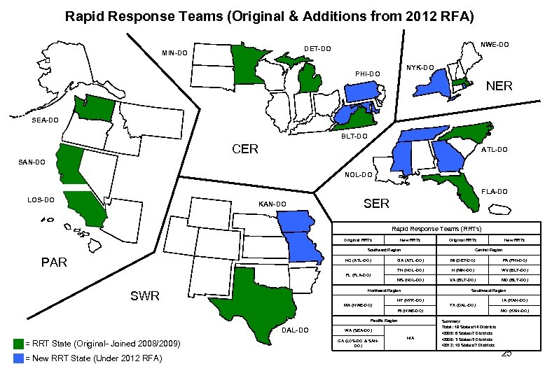 Rapid Response Teams (Original & Additions from 2012 RFA) NWE-DO DET-DO MIN-DO NYK-DO PHI-DO
