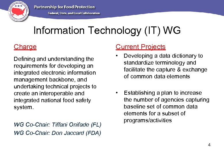 Information Technology (IT) WG Charge Defining and understanding the requirements for developing an integrated