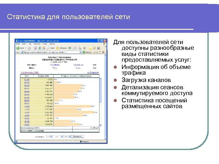 Статистика для пользователей сети Для пользователей сети доступны разнообразные виды статистики предоставляемых услуг: l