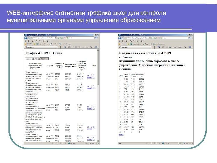 WEB-интерфейс статистики трафика школ для контроля муниципальными органами управления образованием