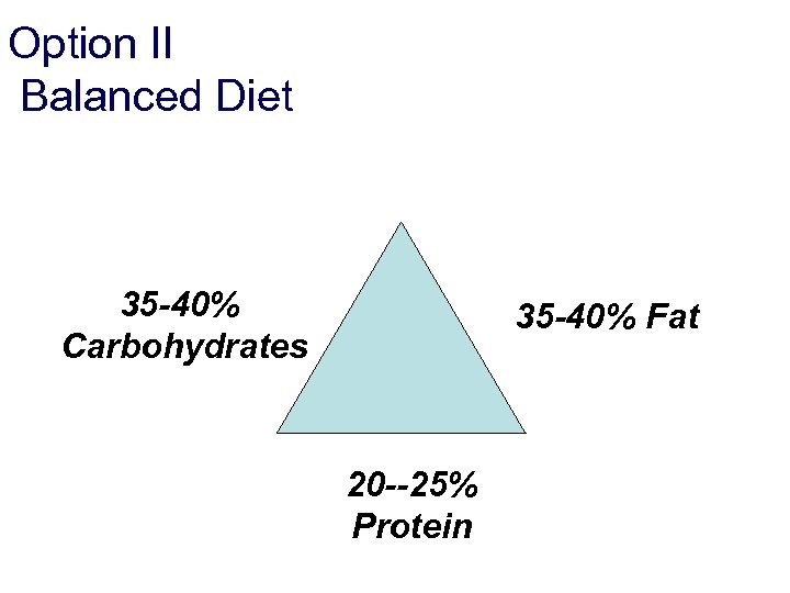 Option II Balanced Diet 35 -40% Carbohydrates 35 -40% Fat 20 --25% Protein