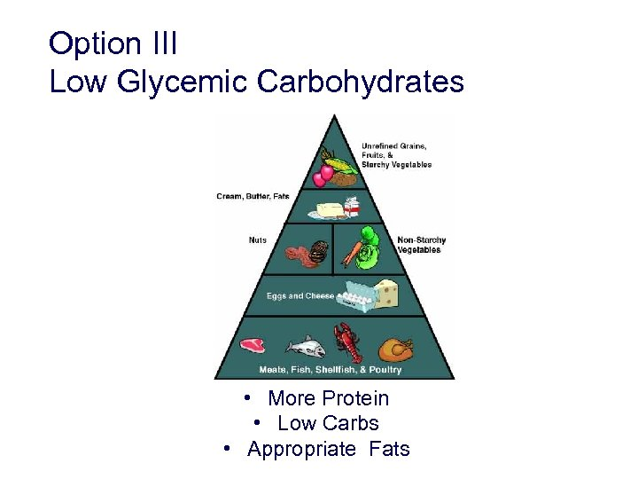 Option III Low Glycemic Carbohydrates • More Protein • Low Carbs • Appropriate Fats