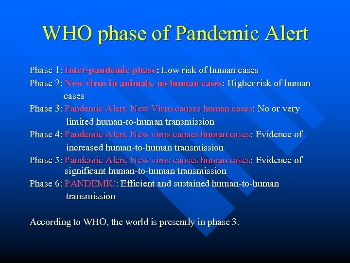 WHO phase of Pandemic Alert Phase 1: Inter-pandemic phase: Low risk of human cases